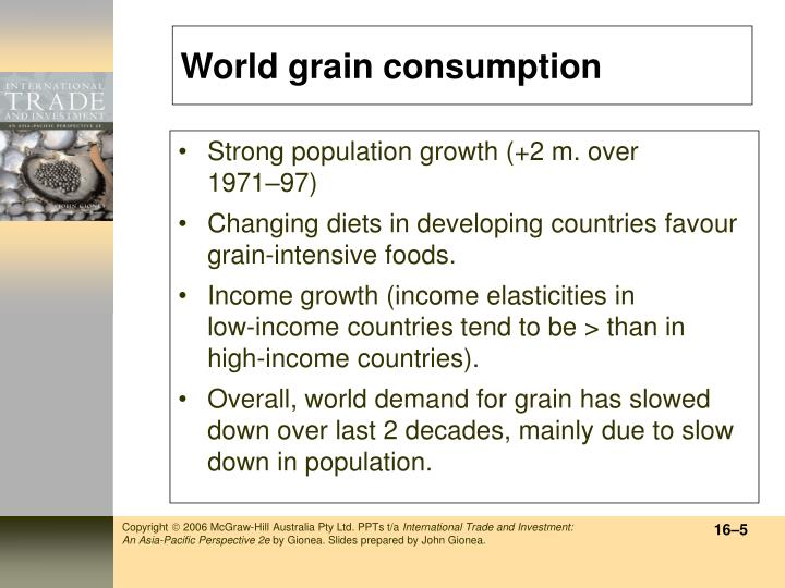 World grain consumption