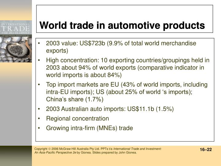 World trade in automotive products