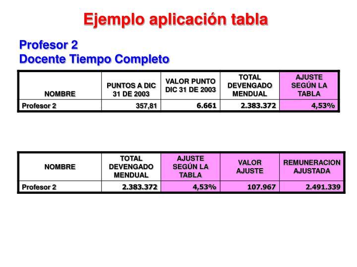 Ejemplo aplicación tabla