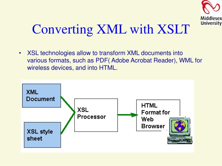 Converting XML with XSLT