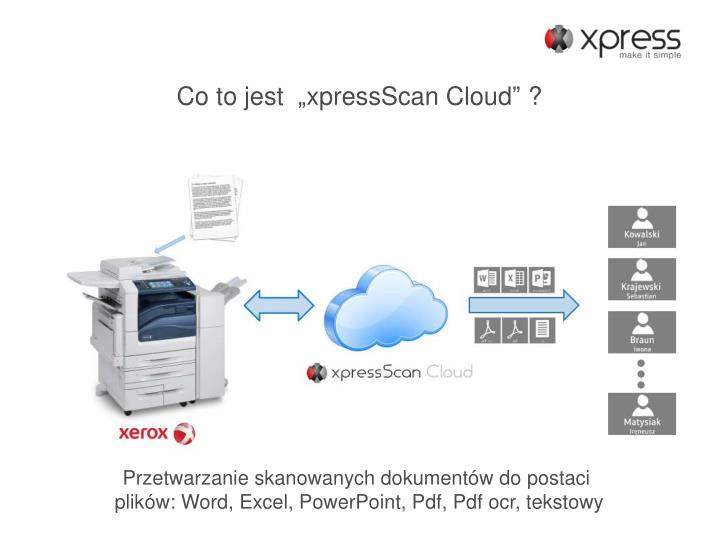 "Co to jest  ""xpressScan Cloud"" ?"