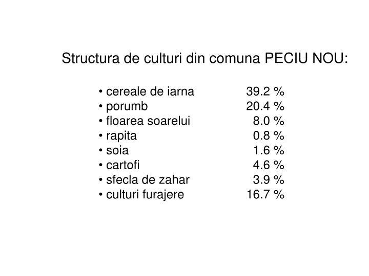 Structura de culturi din comuna PECIU NOU: