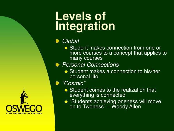 Levels of Integration