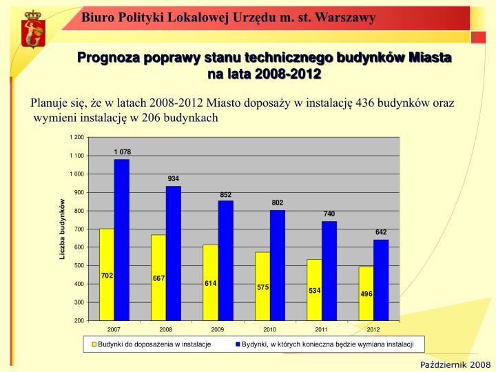Prognoza poprawy stanu technicznego budynków Miasta                           na lata 2008-2012