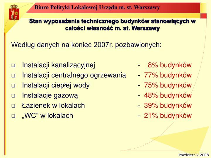 Stan wyposażenia technicznego budynków stanowiących w całości własność m. st. Warszawy