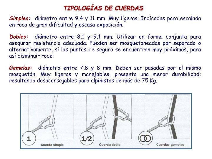 TIPOLOGÍAS DE CUERDAS
