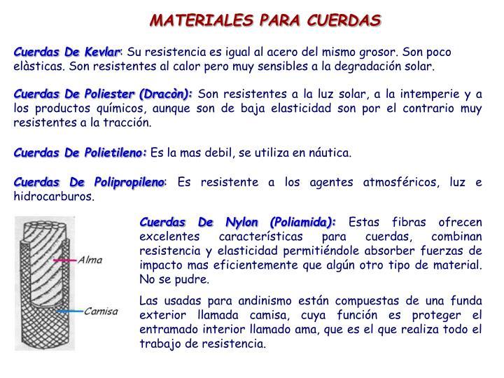 MATERIALES PARA CUERDAS