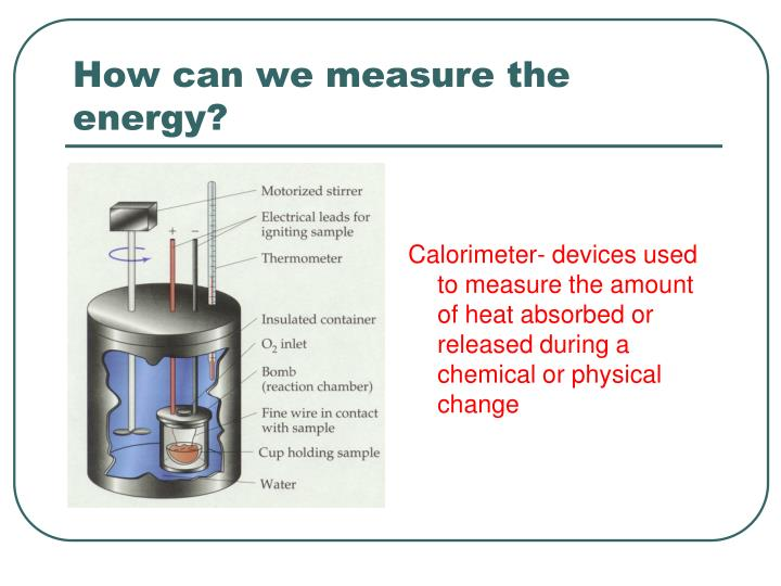 How can we measure the energy?