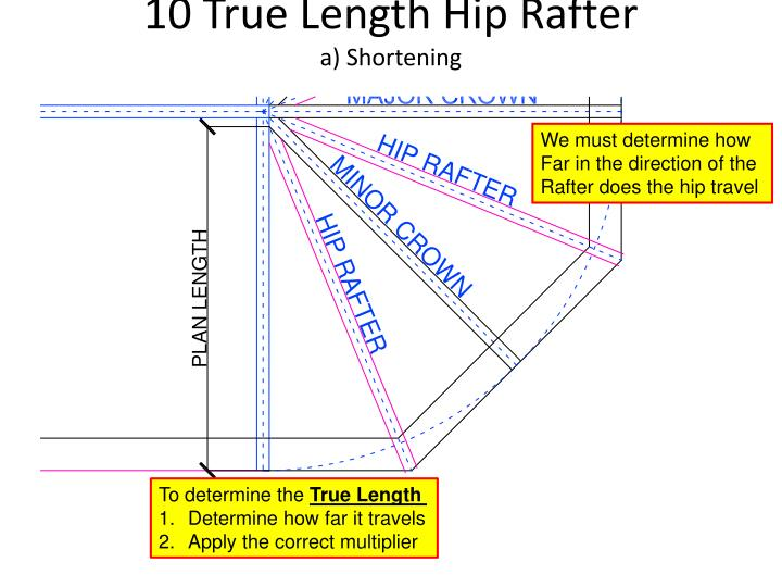 10 True Length Hip Rafter