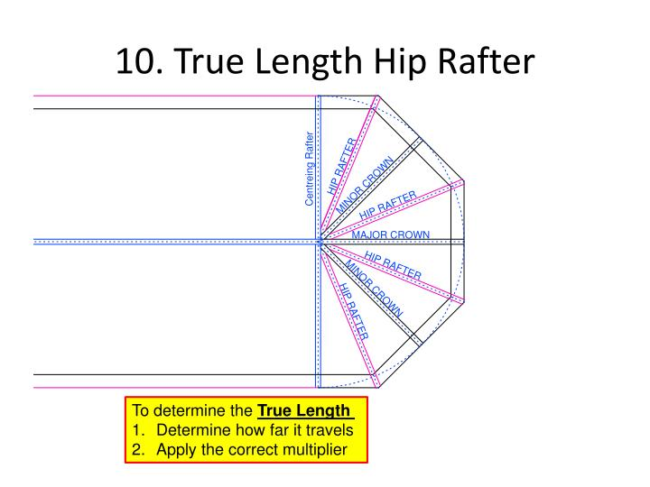 10. True Length Hip Rafter