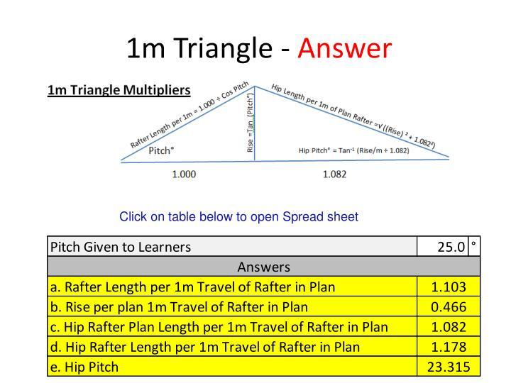 1m Triangle -