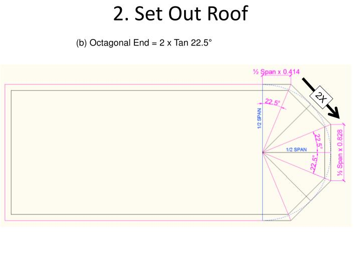 2. Set Out Roof