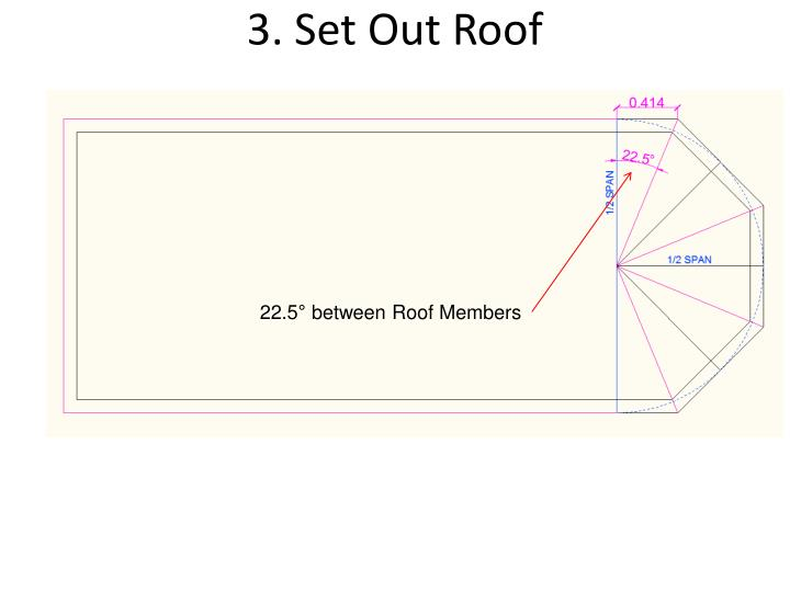 3. Set Out Roof