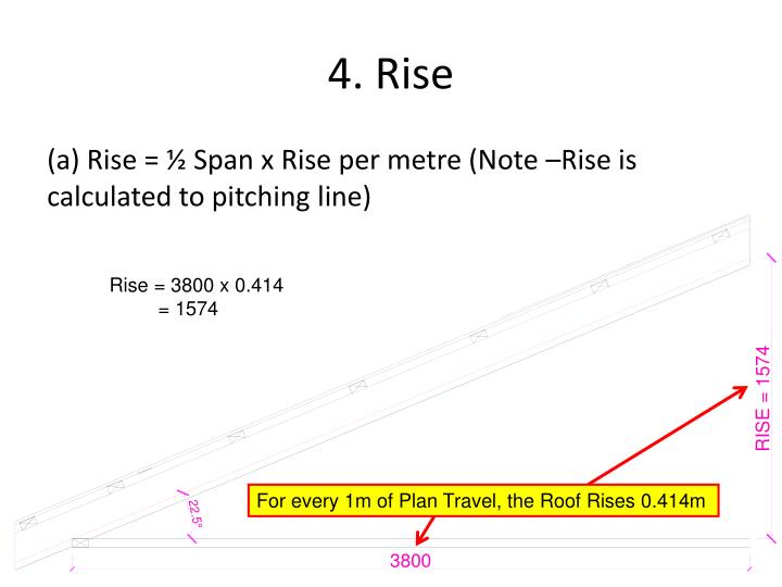 4. Rise