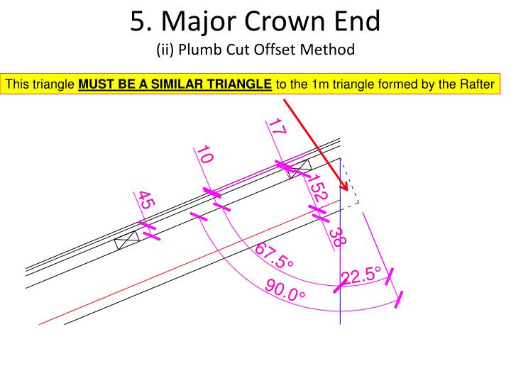 5. Major Crown End