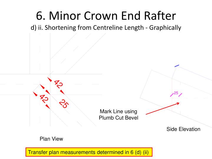 6. Minor Crown End Rafter