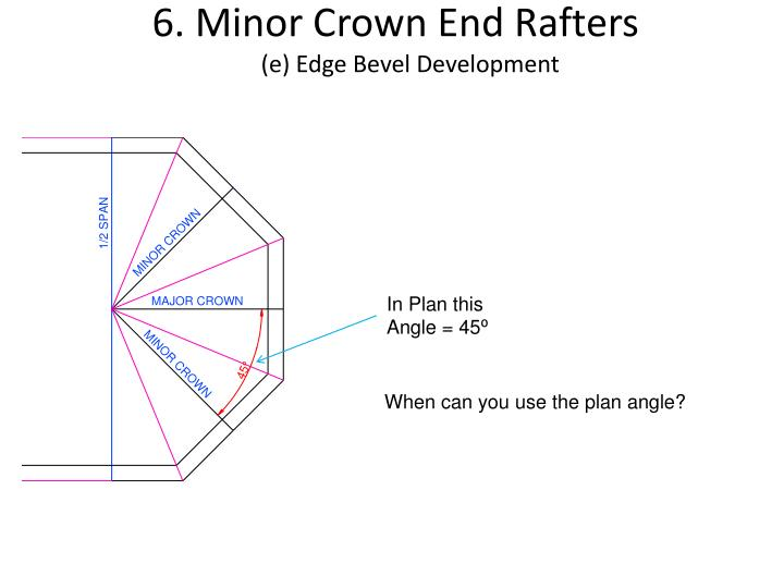 6. Minor Crown End Rafters