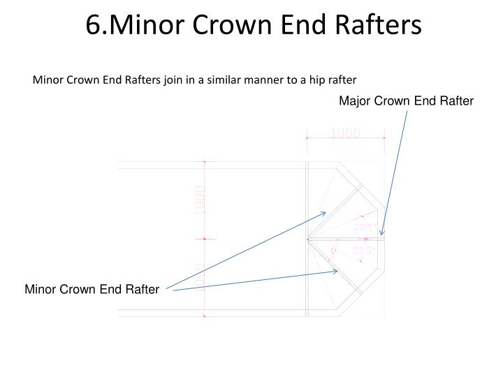 6.Minor Crown End Rafters