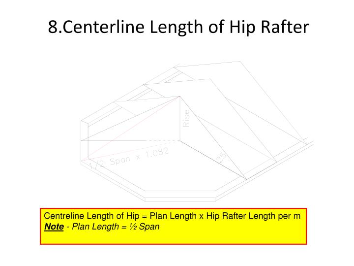 8.Centerline Length of Hip Rafter
