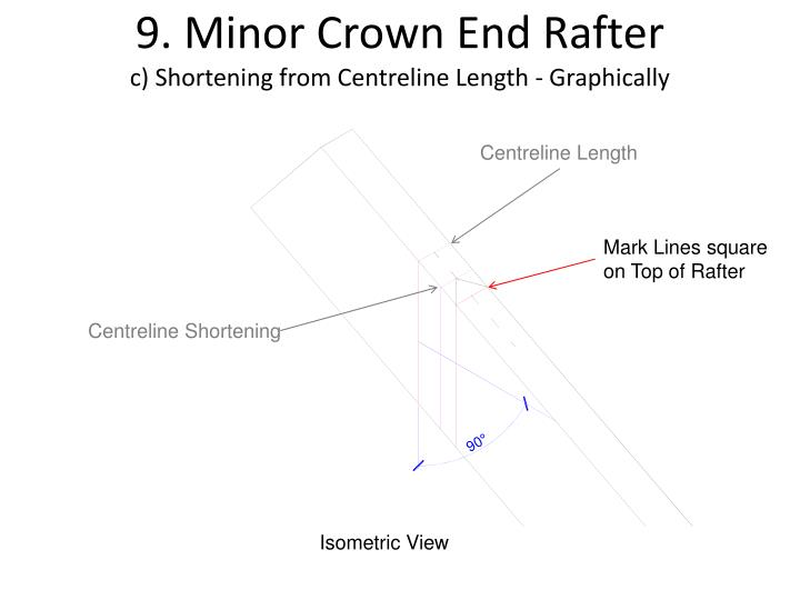 9. Minor Crown End Rafter