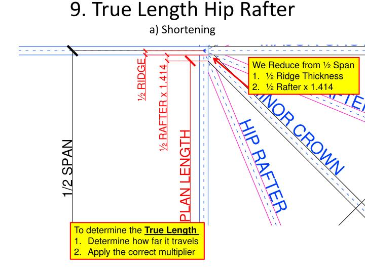 9. True Length Hip Rafter