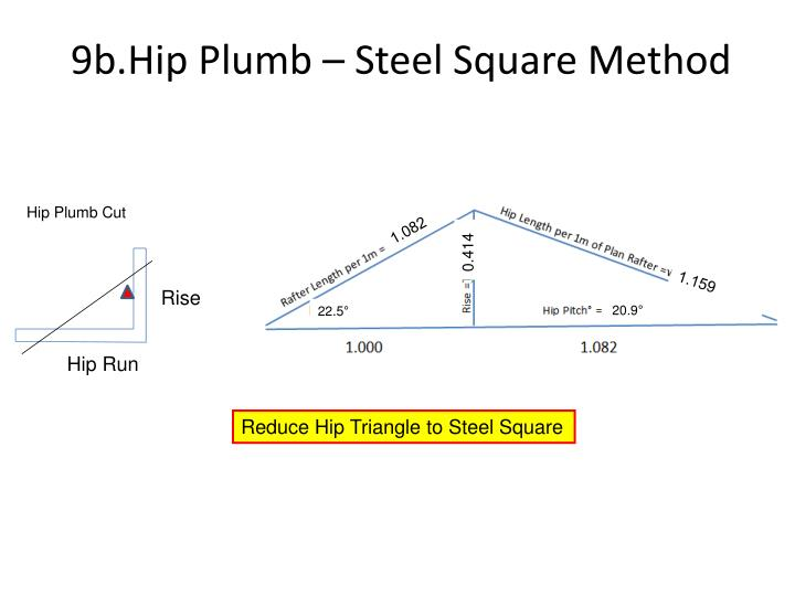 9b.Hip Plumb – Steel Square Method