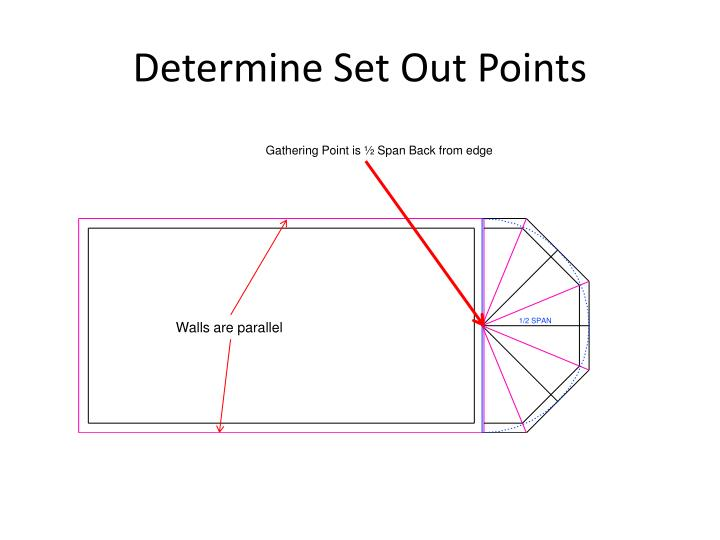 Determine Set Out Points