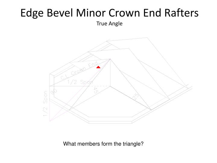 Edge Bevel Minor Crown End Rafters
