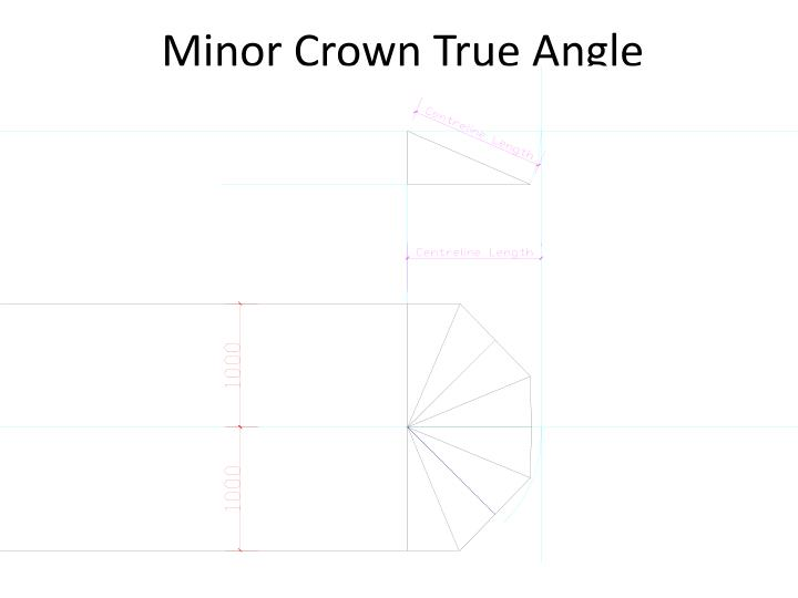Minor Crown True Angle
