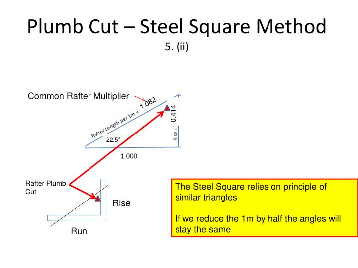 Plumb Cut – Steel Square Method