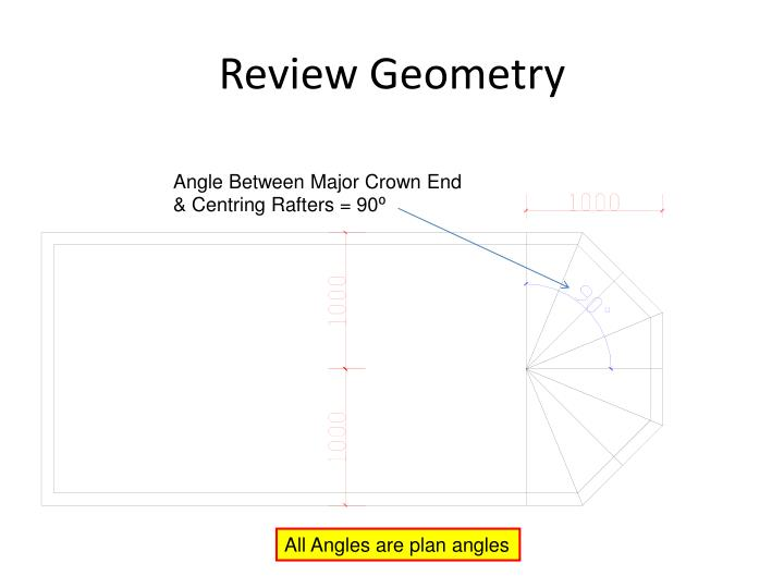 Review Geometry