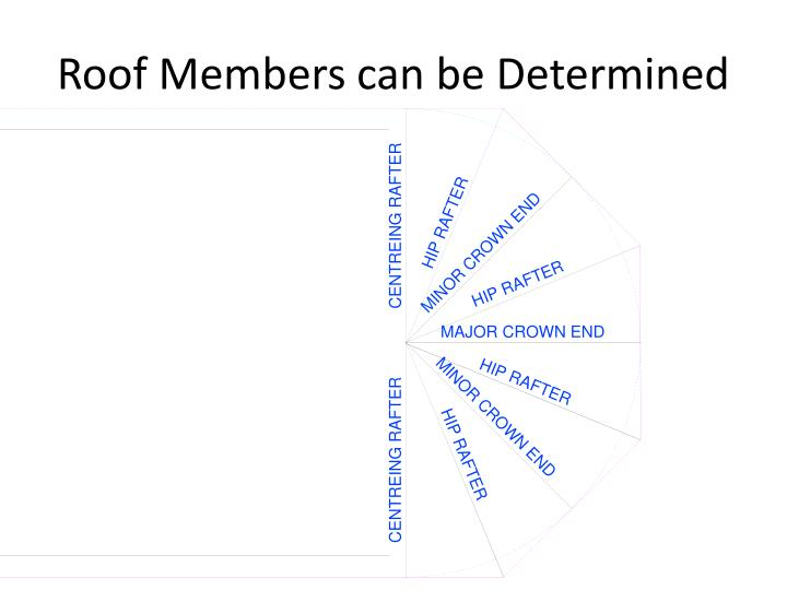 Roof Members can be Determined