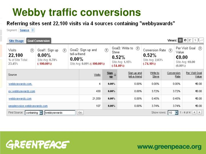 Webby traffic conversions