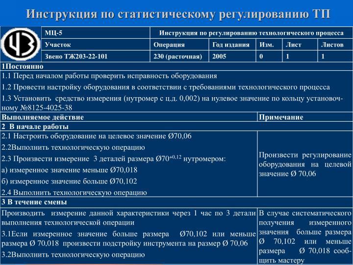 Инструкция по статистическому регулированию ТП