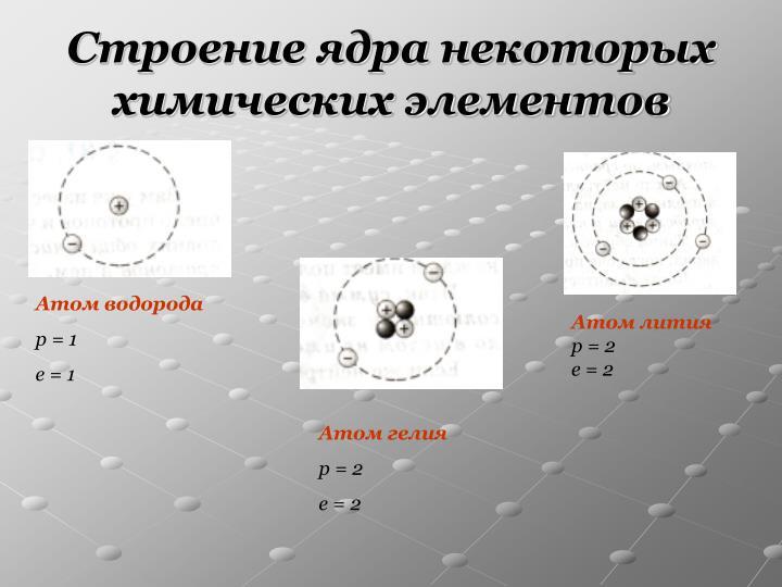 Строение ядра некоторых химических элементов
