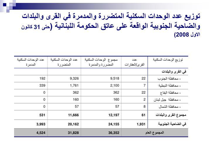 توزيع عدد الوحدات السكنية المتضررة والمدمرة في القرى والبلدات والضاحية الجنوبية الواقعة على عاتق الحكومة اللبنانية (