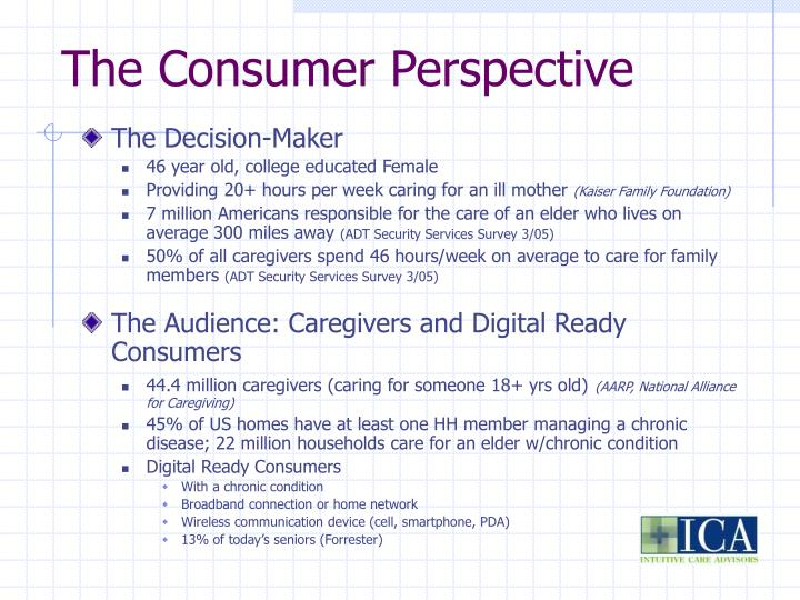 The Consumer Perspective