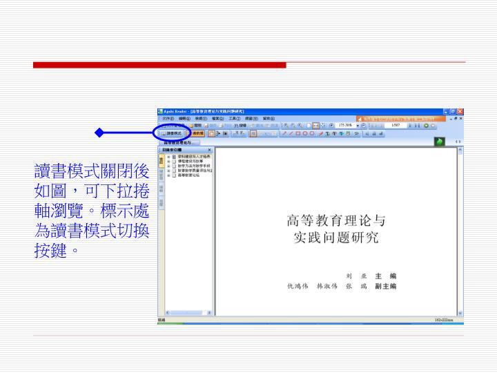 讀書模式關閉後如圖,可下拉捲軸瀏覽。標示處為讀書模式切換按鍵。