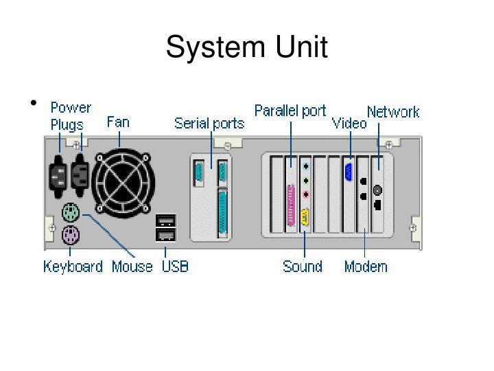 System Unit