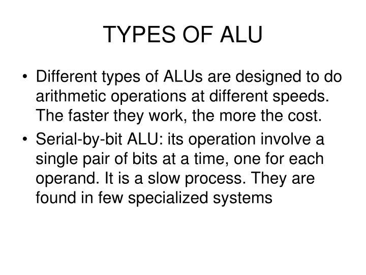 TYPES OF ALU