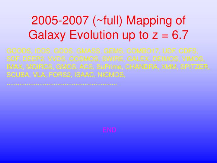 2005-2007 (~full) Mapping of Galaxy Evolution up to z = 6.7