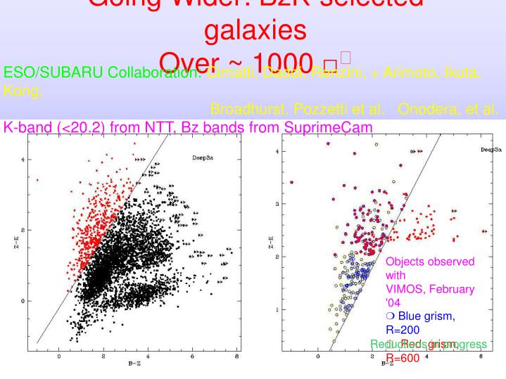 Going Wider: BzK-selected galaxies