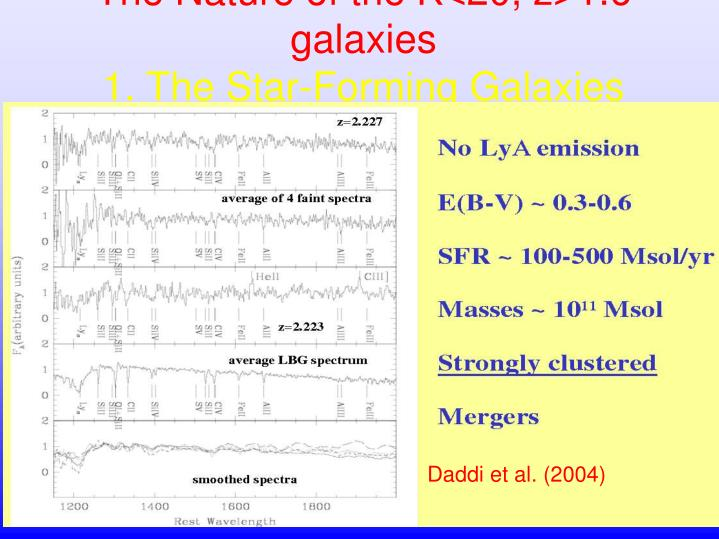 The Nature of the K<20, z>1.6 galaxies