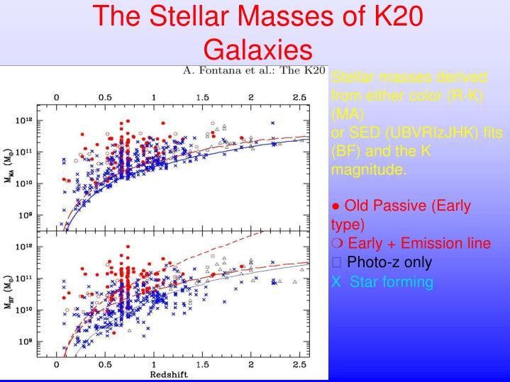 The Stellar Masses of K20 Galaxies