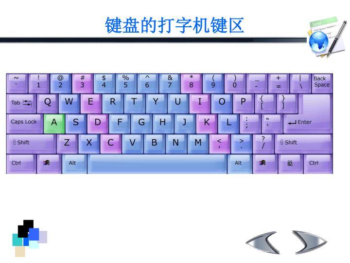 键盘的打字机键区
