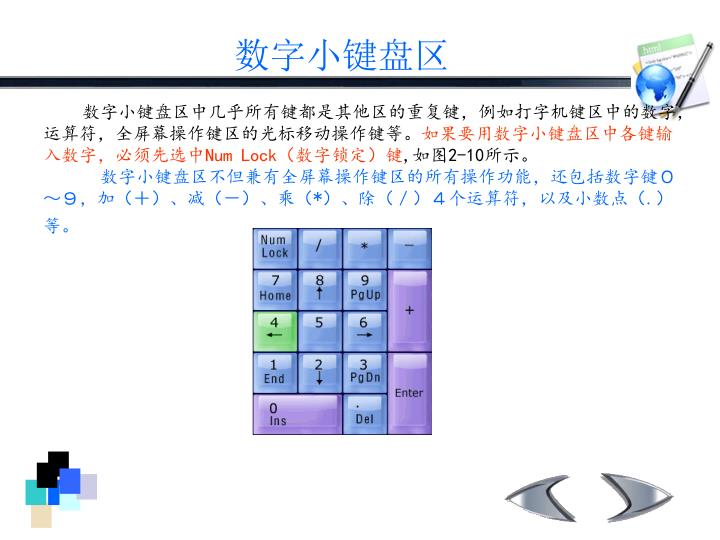 数字小键盘区