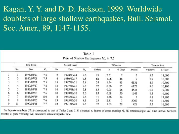 Kagan, Y. Y. and D. D. Jackson, 1999. Worldwide doublets of large shallow earthquakes, Bull. Seismol...