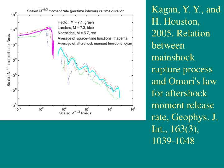 Kagan, Y. Y., and H. Houston, 2005. Relation between mainshock rupture process