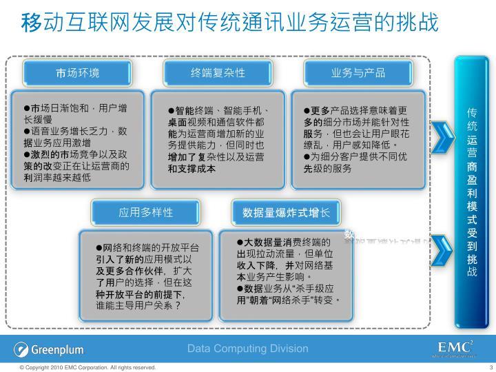 移动互联网发展对传统通讯业务运营的挑战