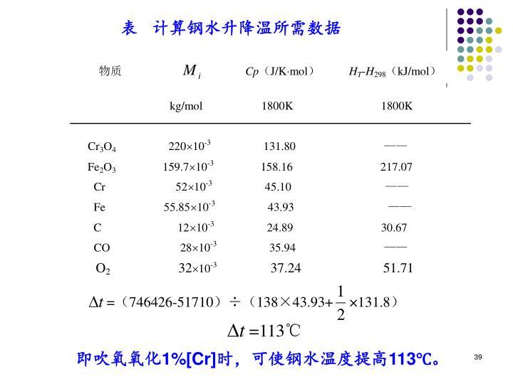 表   计算钢水升降温所需数据